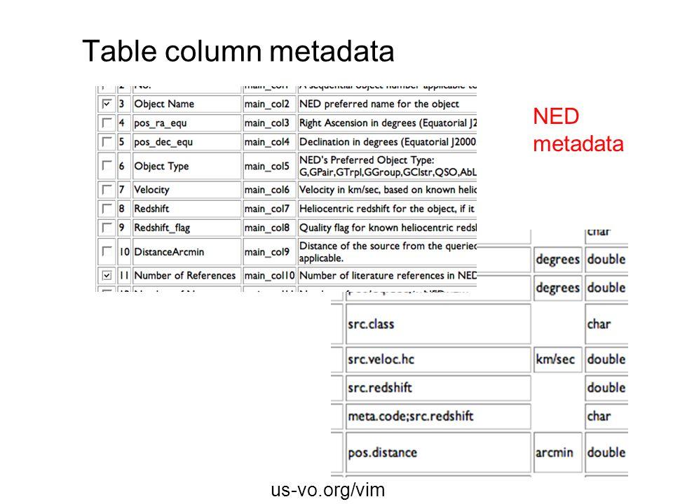 us-vo.org/vim Table column metadata NED metadata