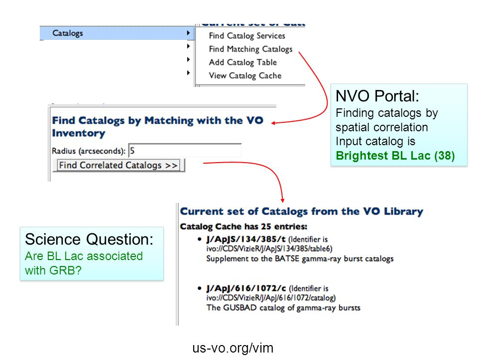 us-vo.org/vim NVO Portal: Finding catalogs by spatial correlation Input catalog is Brightest BL Lac (38) NVO Portal: Finding catalogs by spatial corre