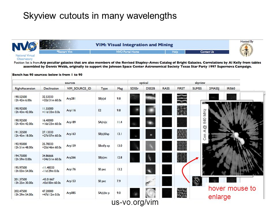 us-vo.org/vim hover mouse to enlarge Skyview cutouts in many wavelengths Cen A @ 840 MHz