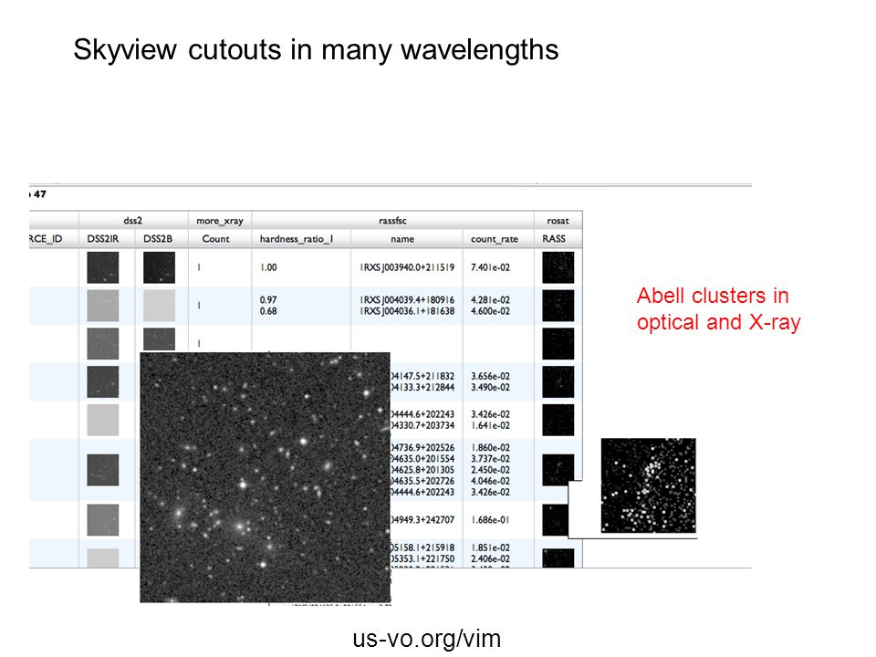 us-vo.org/vim Skyview cutouts in many wavelengths Abell clusters in optical and X-ray
