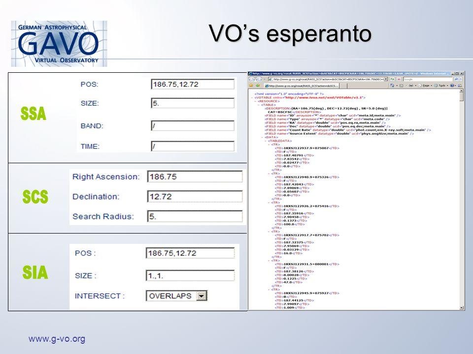 VO's esperanto