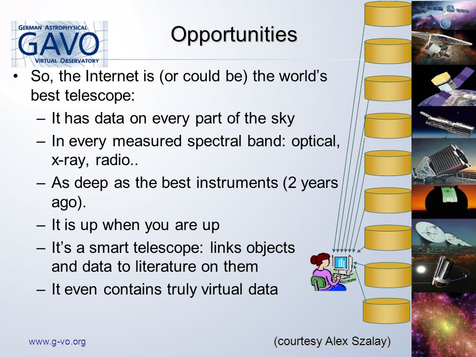 www.g-vo.org Opportunities So, the Internet is (or could be) the world's best telescope: –It has data on every part of the sky –In every measured spectral band: optical, x-ray, radio..