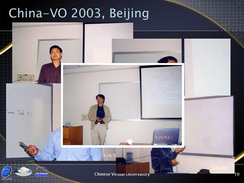 Chinese Virtual Observatory10 China-VO 2003, Beijing