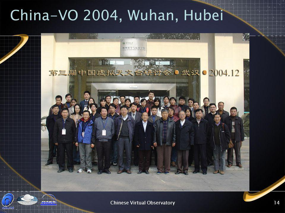 Chinese Virtual Observatory14 China-VO 2004, Wuhan, Hubei
