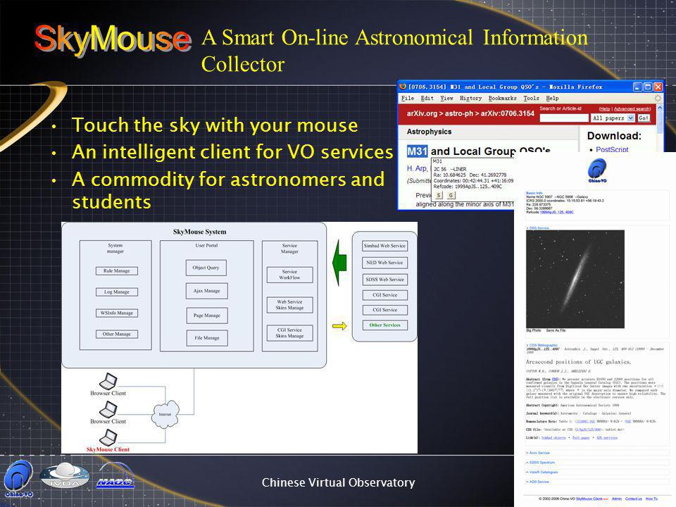 Chinese Virtual Observatory Touch the sky with your mouse An intelligent client for VO services A commodity for astronomers and students A Smart On-line Astronomical Information Collector