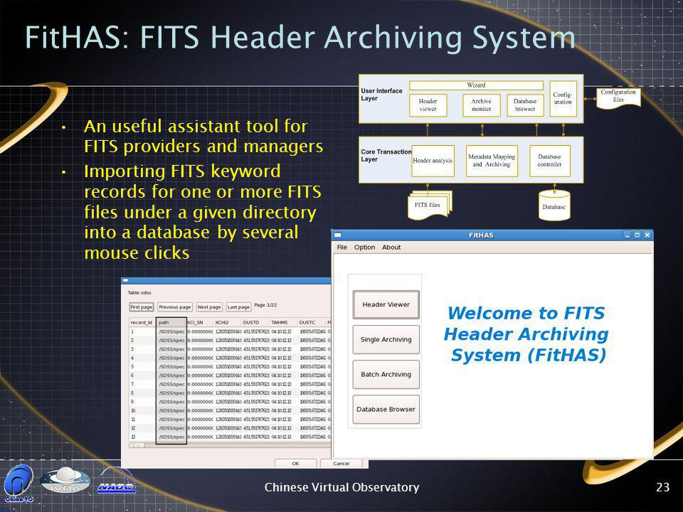 Chinese Virtual Observatory23 FitHAS: FITS Header Archiving System An useful assistant tool for FITS providers and managers Importing FITS keyword rec
