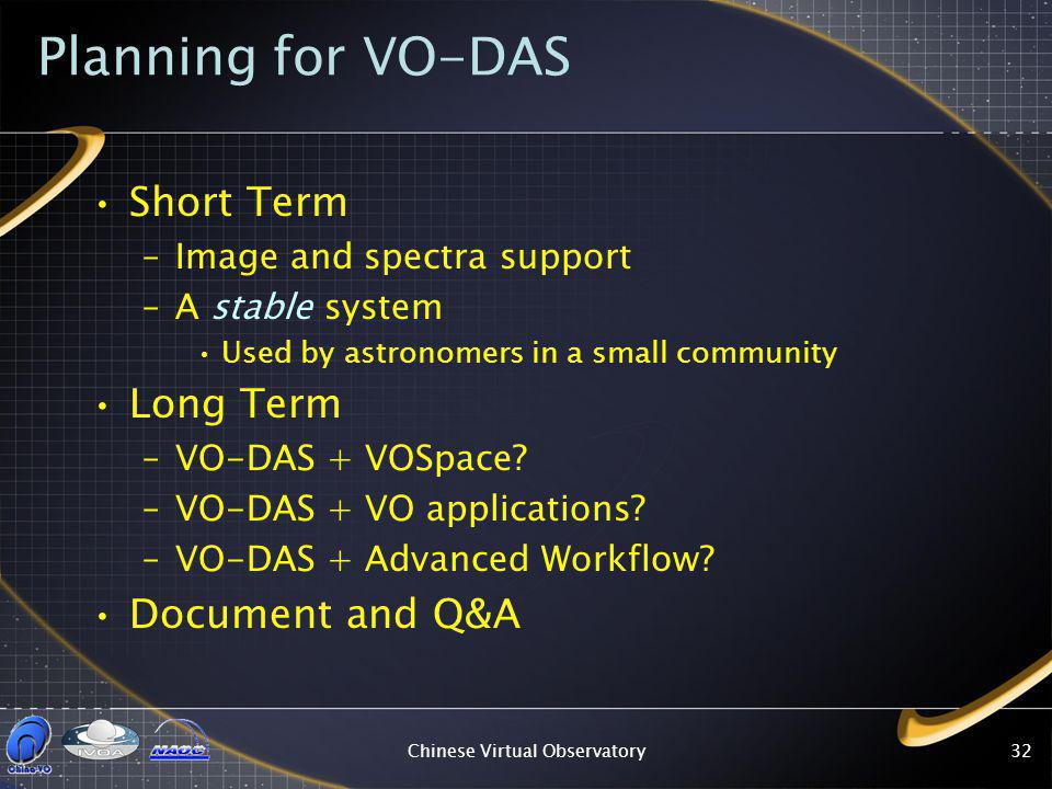 Chinese Virtual Observatory32 Planning for VO-DAS Short Term –Image and spectra support –A stable system Used by astronomers in a small community Long Term –VO-DAS + VOSpace.