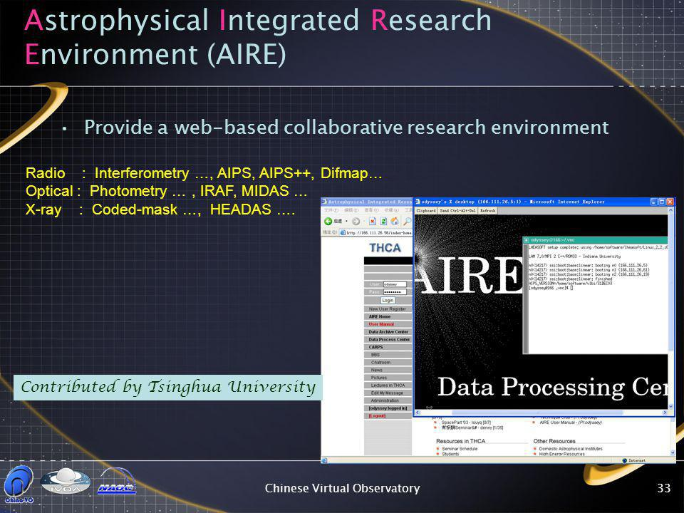 Chinese Virtual Observatory33 Astrophysical Integrated Research Environment (AIRE) Provide a web-based collaborative research environment Radio : Interferometry …, AIPS, AIPS++, Difmap… Optical : Photometry …, IRAF, MIDAS … X-ray : Coded-mask …, HEADAS ….