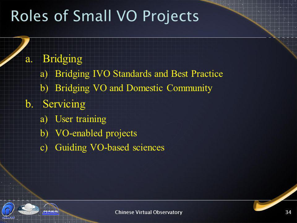 Chinese Virtual Observatory34 Roles of Small VO Projects a.Bridging a)Bridging IVO Standards and Best Practice b)Bridging VO and Domestic Community b.