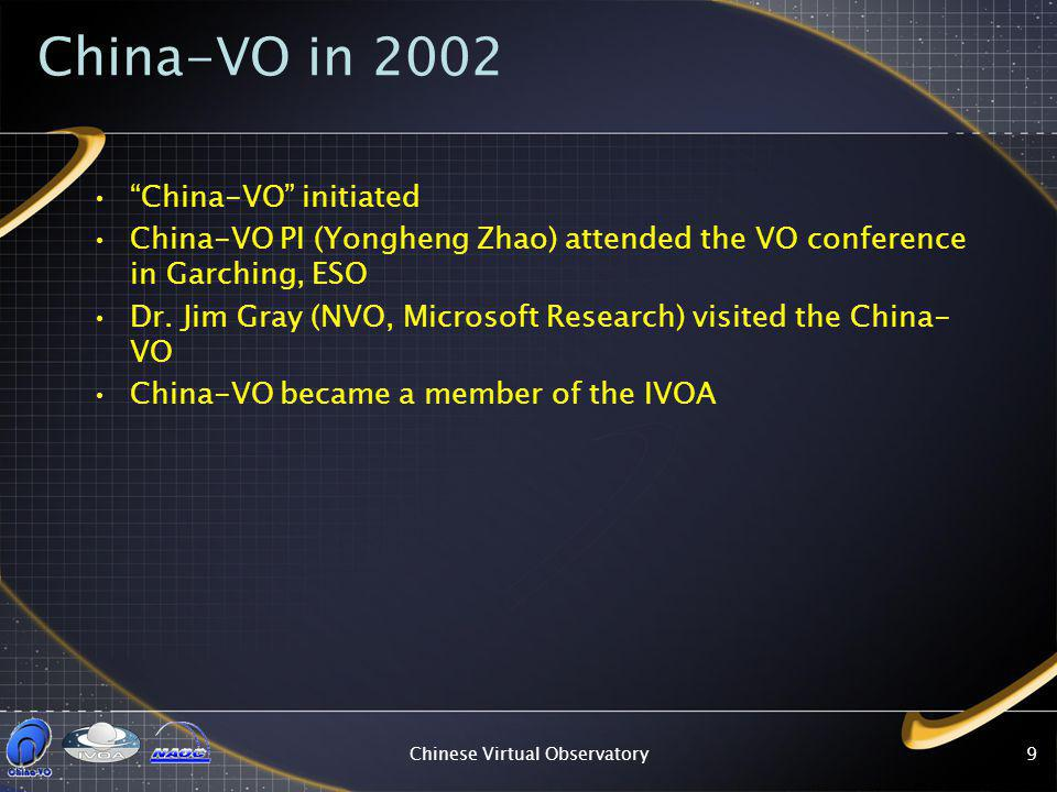 "Chinese Virtual Observatory9 China-VO in 2002 ""China-VO"" initiated China-VO PI (Yongheng Zhao) attended the VO conference in Garching, ESO Dr. Jim Gra"