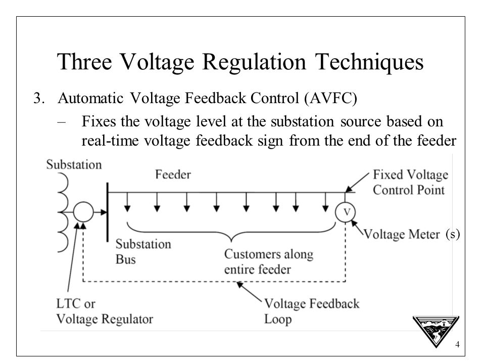 Three Voltage Regulation Techniques 3.Automatic Voltage Feedback Control (AVFC) –Fixes the voltage level at the substation source based on real-time voltage feedback sign from the end of the feeder 4 (s)