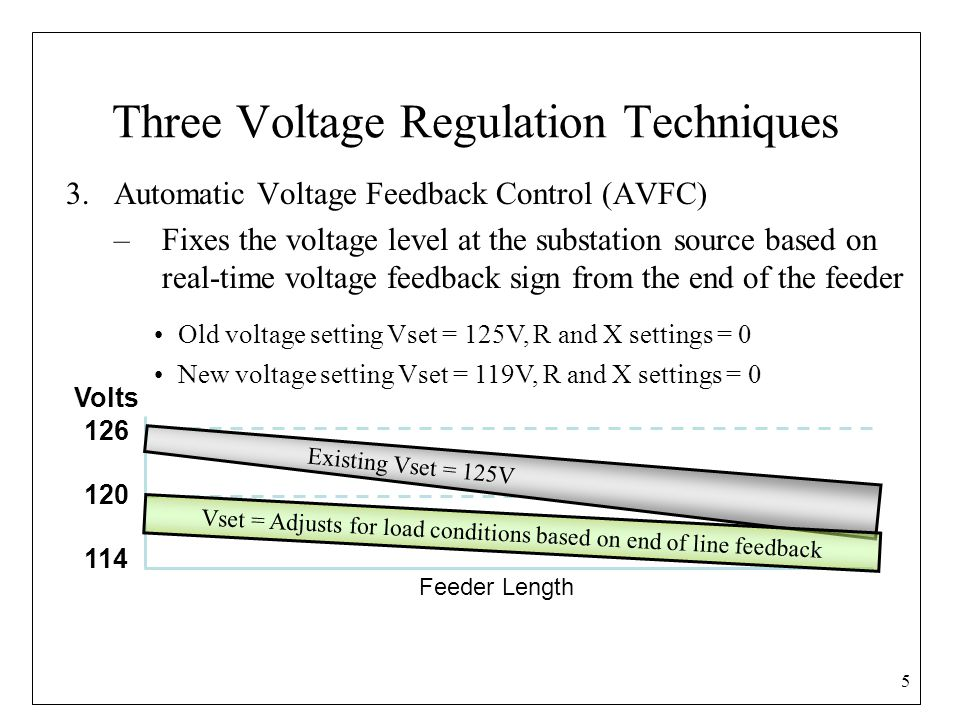126 Volts 120 114 Feeder Length Three Voltage Regulation Techniques 3.Automatic Voltage Feedback Control (AVFC) –Fixes the voltage level at the substation source based on real-time voltage feedback sign from the end of the feeder 5 Old voltage setting Vset = 125V, R and X settings = 0 New voltage setting Vset = 119V, R and X settings = 0 Existing Vset = 125V Vset = Adjusts for load conditions based on end of line feedback