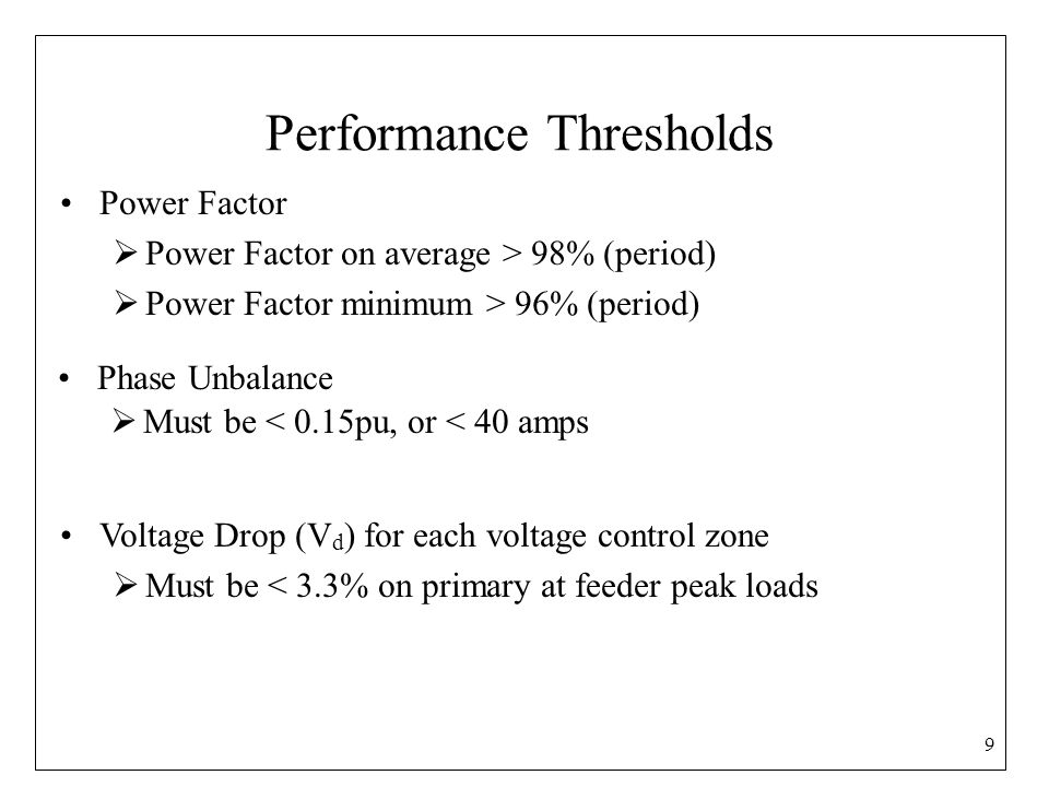 Performance Thresholds Power Factor  Power Factor on average > 98% (period)  Power Factor minimum > 96% (period) 9 Phase Unbalance  Must be < 0.15pu, or < 40 amps Voltage Drop (V d ) for each voltage control zone  Must be < 3.3% on primary at feeder peak loads