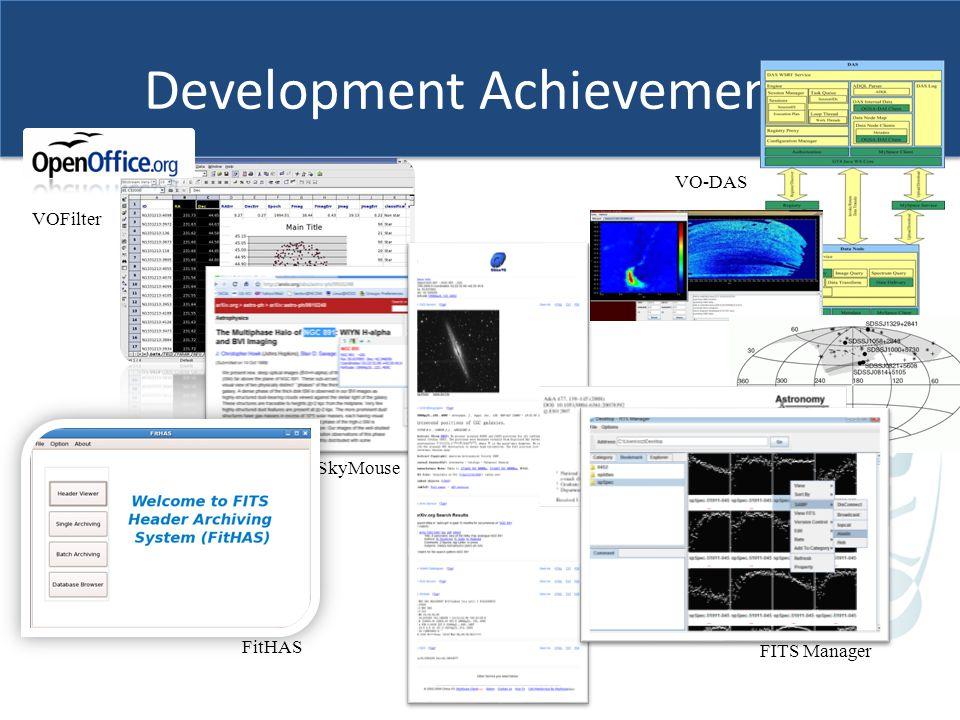 Development Achievements VOFilter SkyMouse FitHAS VO-DAS FITS Manager