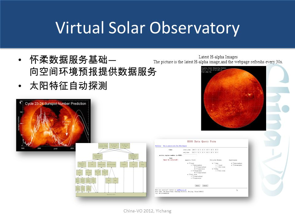 Virtual Solar Observatory 怀柔数据服务基础 — 向空间环境预报提供数据服务 太阳特征自动探测 China-VO 2012, Yichang Latest H-alpha Images The picture is the latest H-alpha image,and the webpage refreshs every 30s.