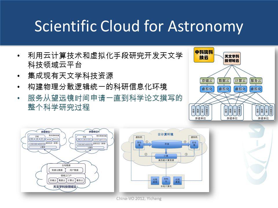Scientific Cloud for Astronomy 利用云计算技术和虚拟化手段研究开发天文学 科技领域云平台 集成现有天文学科技资源 构建物理分散逻辑统一的科研信息化环境 服务从望远镜时间申请一直到科学论文撰写的 整个科学研究过程 China-VO 2012, Yichang
