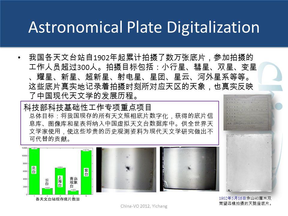 Astronomical Plate Digitalization 我国各天文台站自 1902 年起累计拍摄了数万张底片,参加拍摄的 工作人员超过 300 人。拍摄目标包括:小行星、彗星、双星、变星 、耀星、新星、超新星、射电星、星团、星云、河外星系等等。 这些底片真实地记录着拍摄时刻所对应天区的天