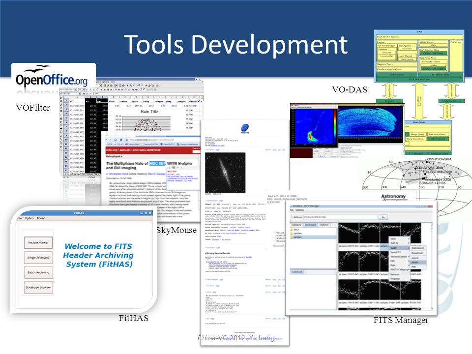 Tools Development VOFilter SkyMouse FitHAS VO-DAS FITS Manager China-VO 2012, Yichang