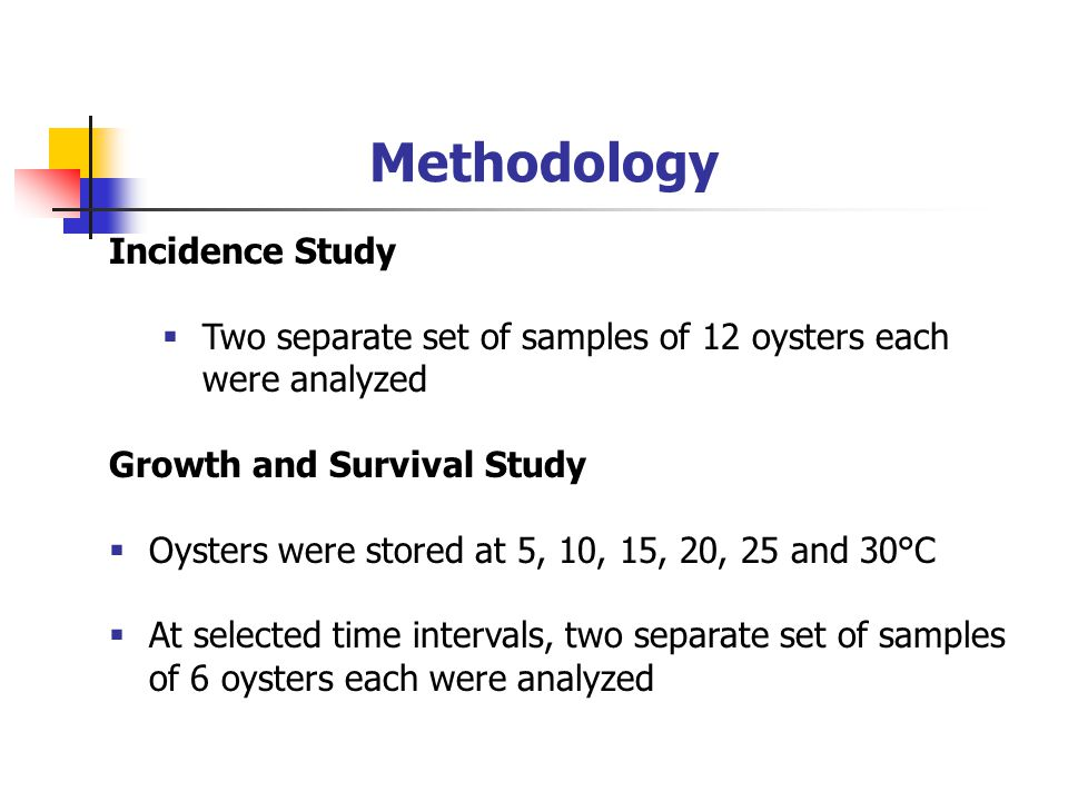 Methodology Incidence Study  Two separate set of samples of 12 oysters each were analyzed Growth and Survival Study  Oysters were stored at 5, 10, 15, 20, 25 and 30°C  At selected time intervals, two separate set of samples of 6 oysters each were analyzed