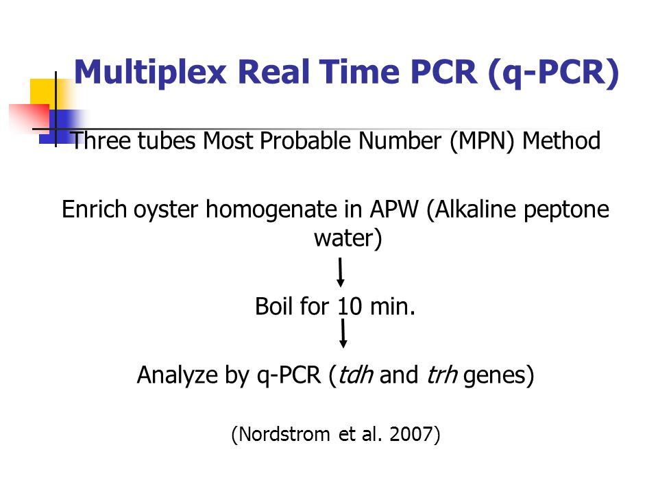 Multiplex Real Time PCR (q-PCR) Three tubes Most Probable Number (MPN) Method Enrich oyster homogenate in APW (Alkaline peptone water) Boil for 10 min.