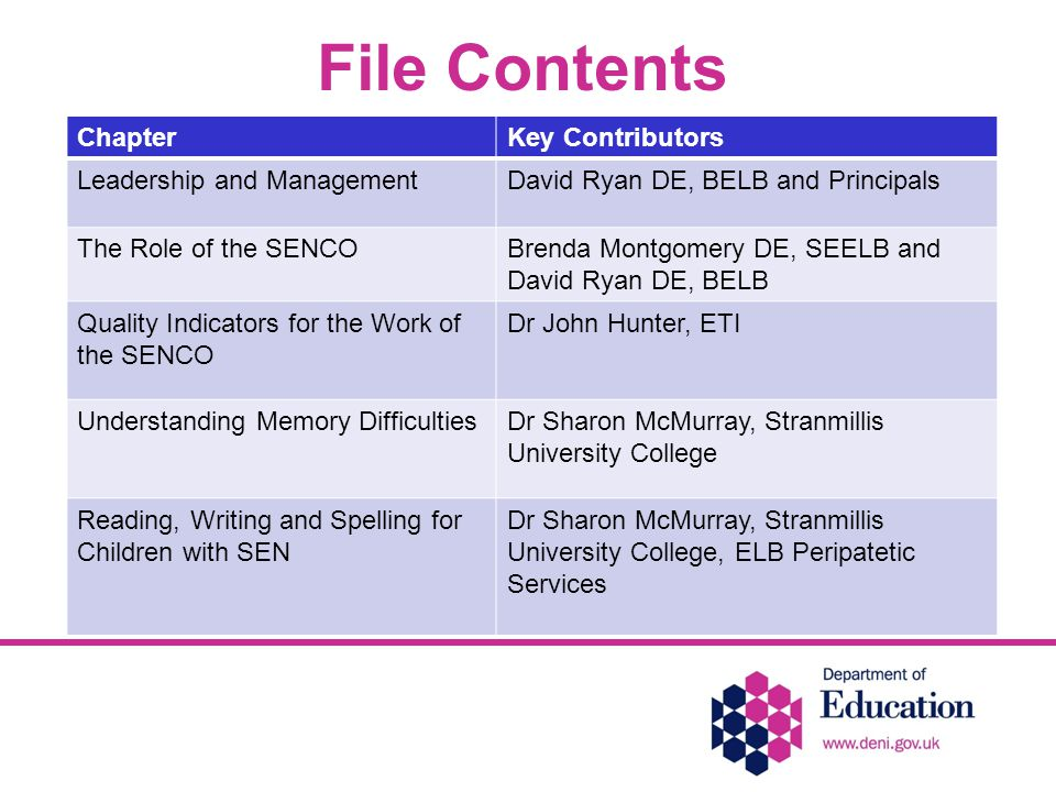 File Contents ChapterKey Contributors Leadership and ManagementDavid Ryan DE, BELB and Principals The Role of the SENCOBrenda Montgomery DE, SEELB and David Ryan DE, BELB Quality Indicators for the Work of the SENCO Dr John Hunter, ETI Understanding Memory DifficultiesDr Sharon McMurray, Stranmillis University College Reading, Writing and Spelling for Children with SEN Dr Sharon McMurray, Stranmillis University College, ELB Peripatetic Services
