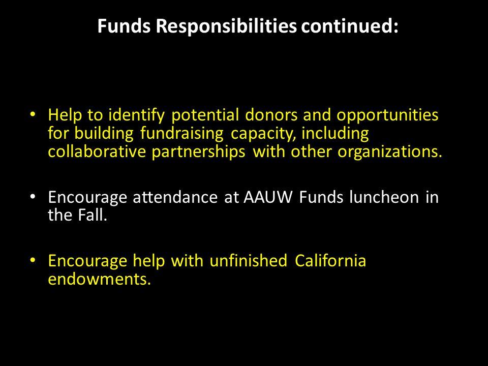AAUW's Impact Internationally