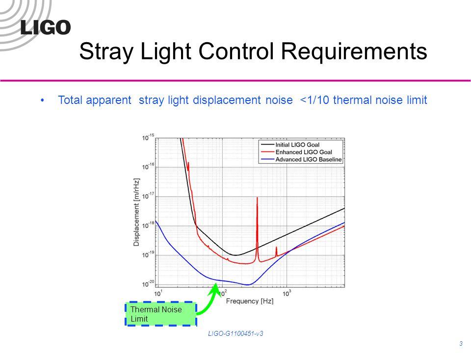 Viewport Design Concept Reuse iLIGO VP wherever possible New O-ring-sealed 6.0 inch VP for Interferometer Sensing and Control, and Hartmann beams Septum VP similar to eLIGO design Additional iLIGO style VPs needed for new Mode Cleaner Tube VPs 14 LIGO-G1100451-v3
