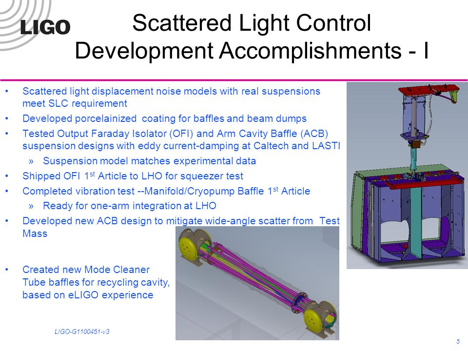 Scattered Light Control Development Accomplishments - I Scattered light displacement noise models with real suspensions meet SLC requirement Developed porcelainized coating for baffles and beam dumps Tested Output Faraday Isolator (OFI) and Arm Cavity Baffle (ACB) suspension designs with eddy current-damping at Caltech and LASTI »Suspension model matches experimental data Shipped OFI 1 st Article to LHO for squeezer test Completed vibration test --Manifold/Cryopump Baffle 1 st Article »Ready for one-arm integration at LHO Developed new ACB design to mitigate wide-angle scatter from Test Mass 5 LIGO-G1100451-v3 Created new Mode Cleaner Tube baffles for recycling cavity, based on eLIGO experience