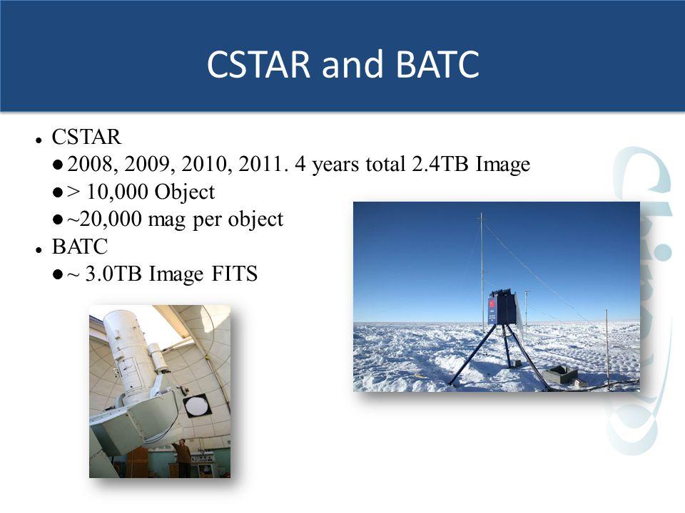 CSTAR 2008, 2009, 2010, 2011. 4 years total 2.4TB Image > 10,000 Object ~20,000 mag per object BATC ~ 3.0TB Image FITS CSTAR and BATC