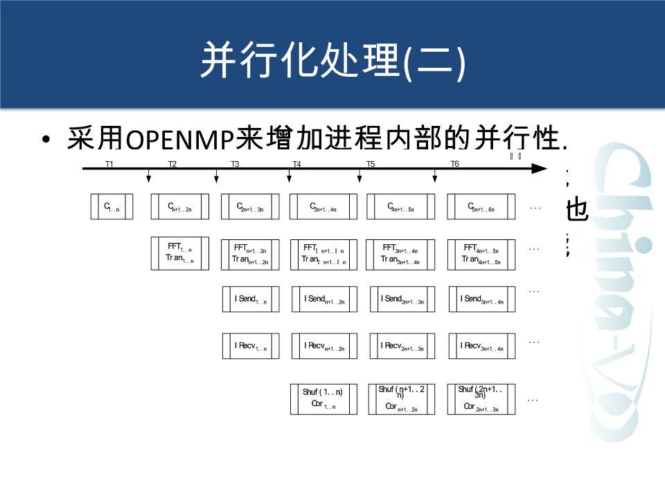 采用 OPENMP 来增加进程内部的并行性, 使得单进程在不同的处理阶段形成多线 程的流水线结构。同时,通过 OPENMP 也 可以优化循环代码,使得循环操作也能 够尽可能的实现并行。 并行化处理 ( 二 )