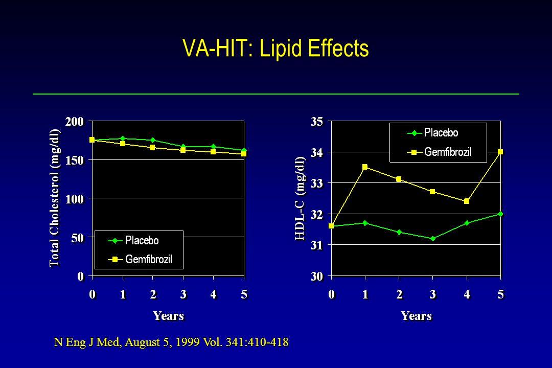 VA-HIT: Lipid Effects N Eng J Med, August 5, 1999 Vol. 341:410-418
