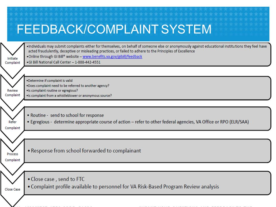 VETERANS BENEFITS ADMINISTRATION FEEDBACK/COMPLAINT SYSTEM 9