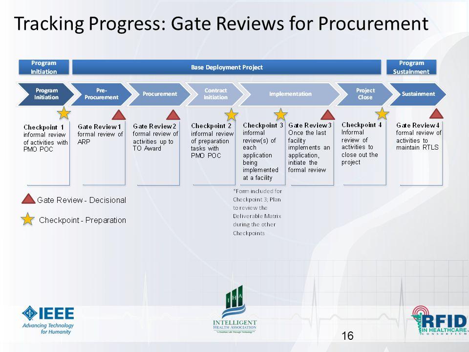 Tracking Progress: Gate Reviews for Procurement 16