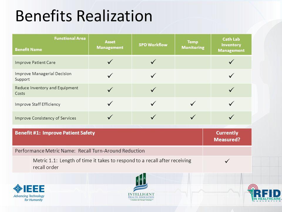 Benefits Realization Functional Area Benefit Name Asset Management SPD Workflow Temp Monitoring Cath Lab Inventory Management Improve Patient Care Imp