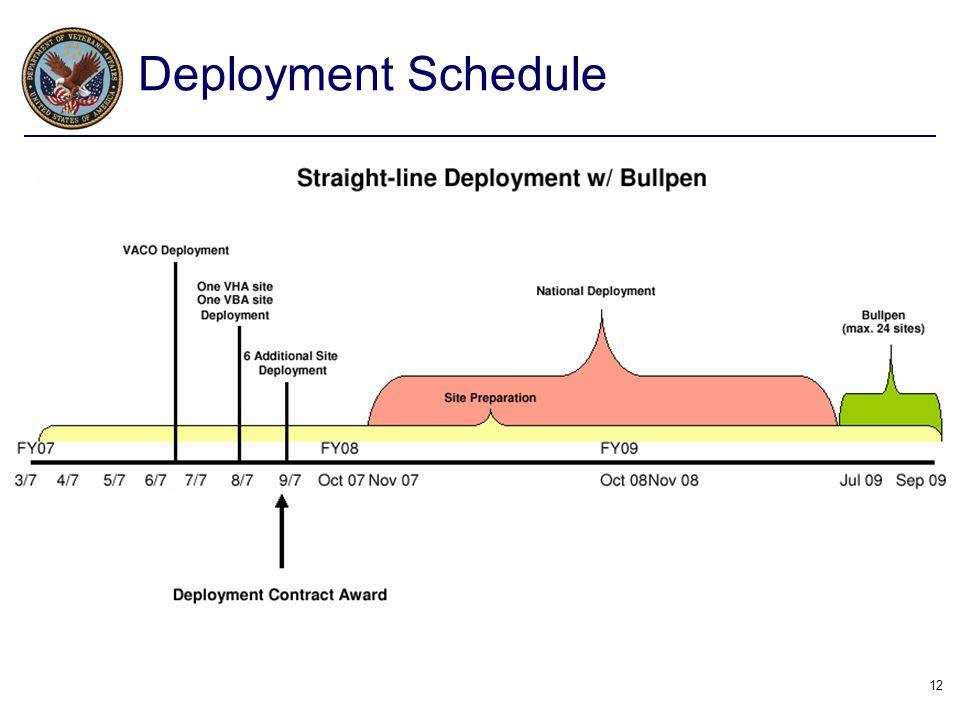 12 Deployment Schedule
