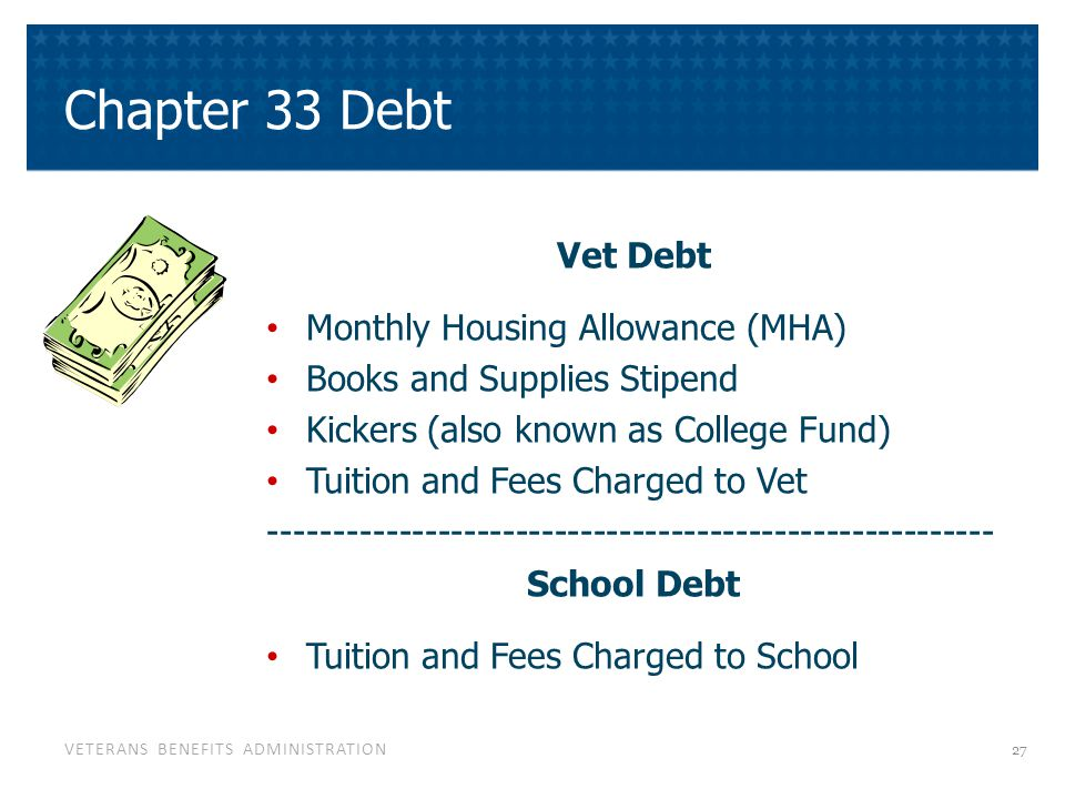 VETERANS BENEFITS ADMINISTRATION Chapter 33 Debt Vet Debt Monthly Housing Allowance (MHA) Books and Supplies Stipend Kickers (also known as College Fu