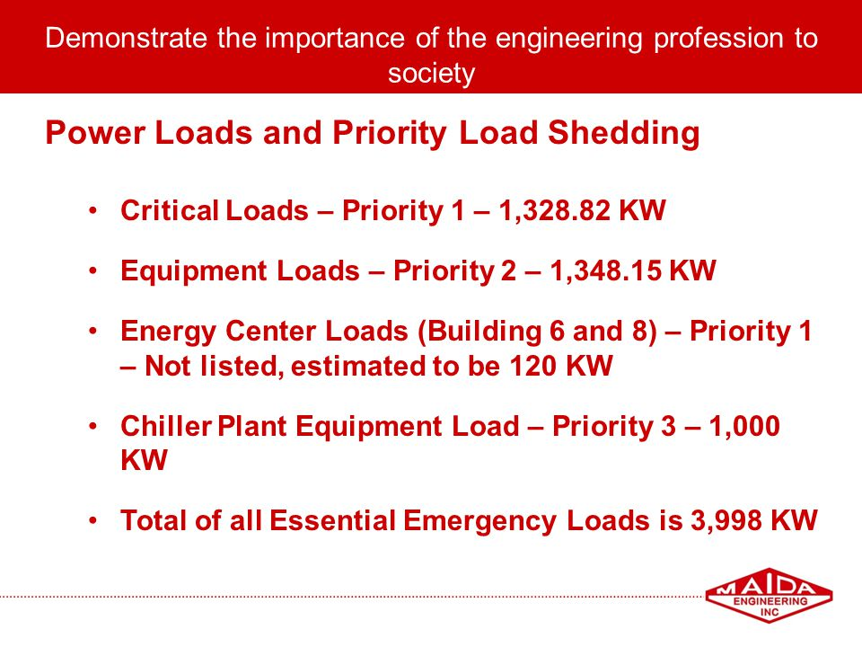 23 Power Loads and Priority Load Shedding Critical Loads – Priority 1 – 1,328.82 KW Equipment Loads – Priority 2 – 1,348.15 KW Energy Center Loads (Bu