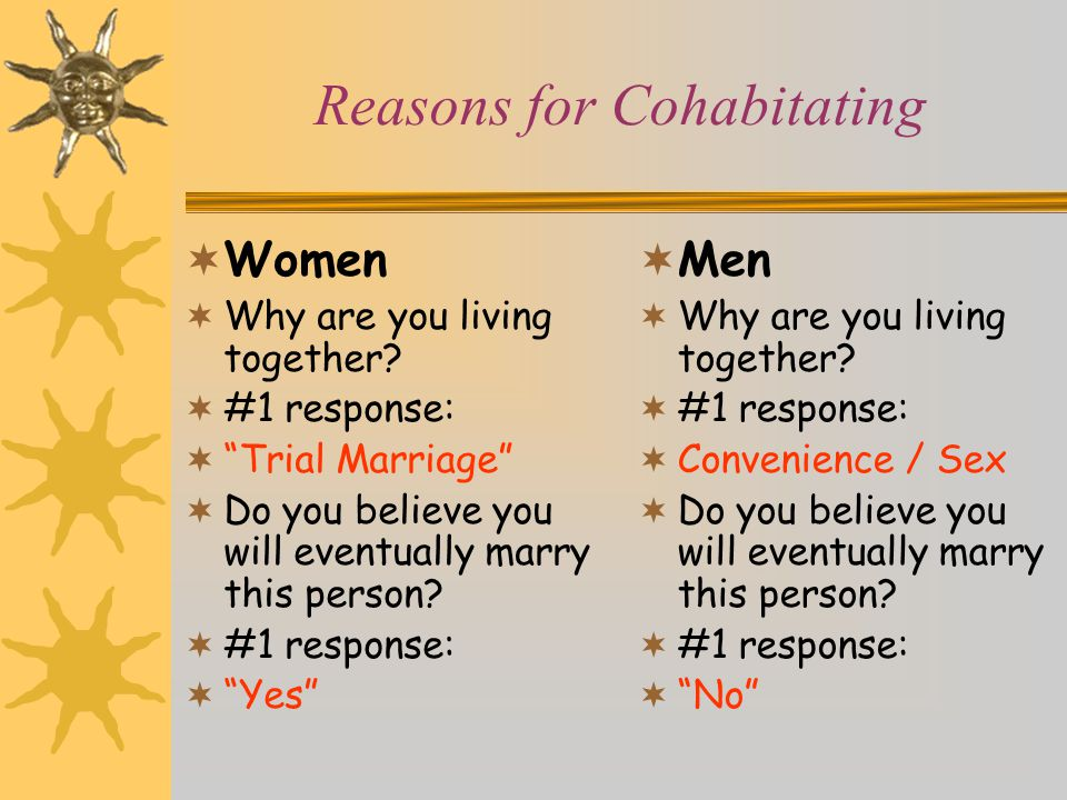 "Reasons for Cohabitating  Women  Why are you living together?  #1 response:  ""Trial Marriage""  Do you believe you will eventually marry this pers"