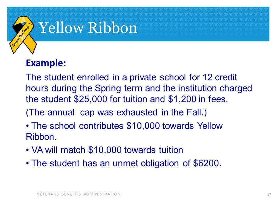 VETERANS BENEFITS ADMINISTRATION Yellow Ribbon Example: The student enrolled in a private school for 12 credit hours during the Spring term and the in