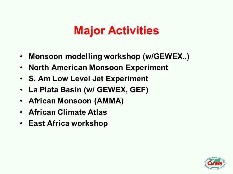 Monsoon Panels Asia – Australia (AAMP) Americas (VAMOS) African Climate Variability (VACS)