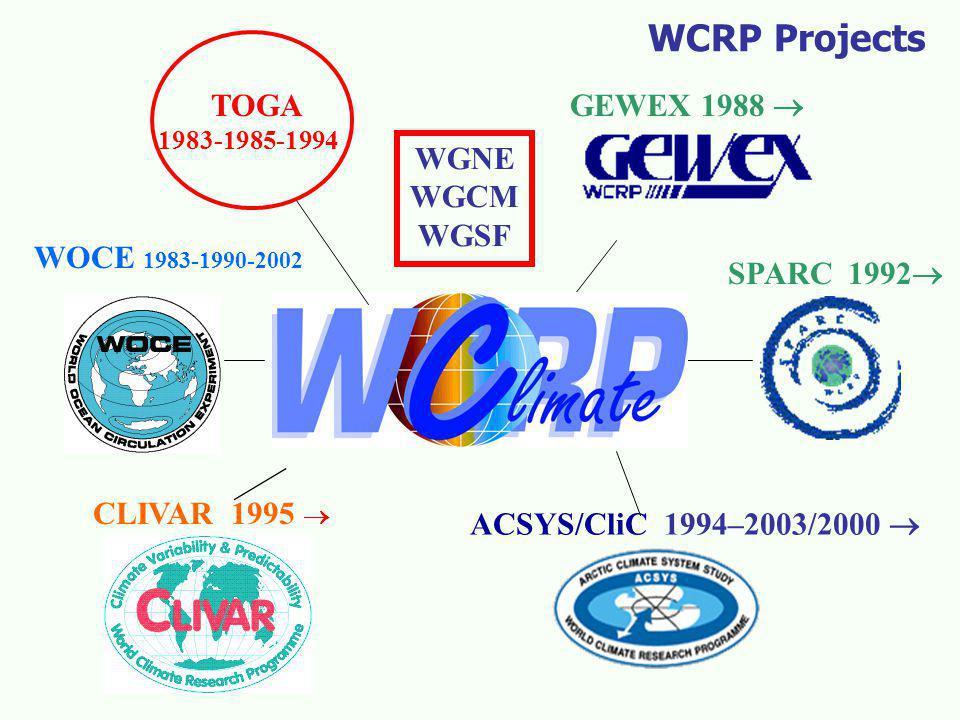 ACSYS/CliC 1994–2003/2000  SPARC 1992  GEWEX 1988  CLIVAR 1995  WOCE 1983-1990-2002 TOGA 1983-1985-1994 WGNE WGCM WGSF WCRP Projects
