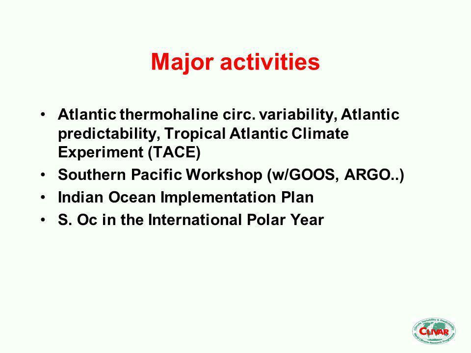 Major activities Atlantic thermohaline circ.