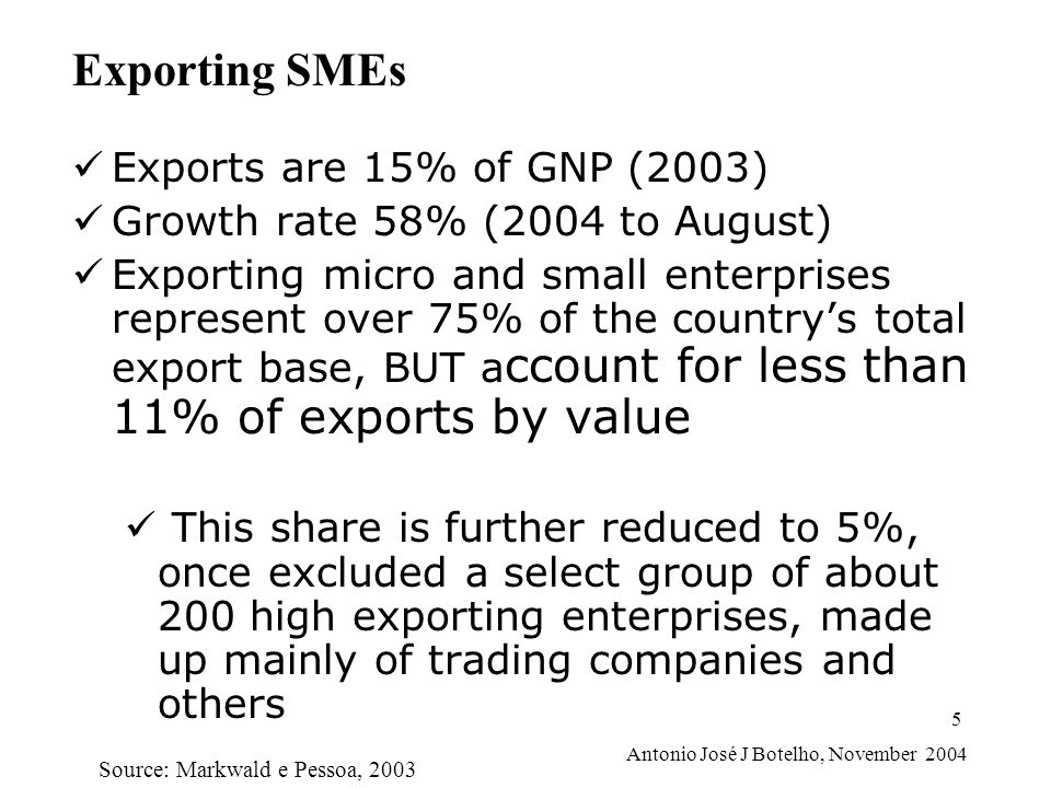 Antonio José J Botelho, November 2004 5 Exports are 15% of GNP (2003) Growth rate 58% (2004 to August) Exporting micro and small enterprises represent over 75% of the country's total export base, BUT a ccount for less than 11% of exports by value This share is further reduced to 5%, once excluded a select group of about 200 high exporting enterprises, made up mainly of trading companies and others Exporting SMEs Source: Markwald e Pessoa, 2003