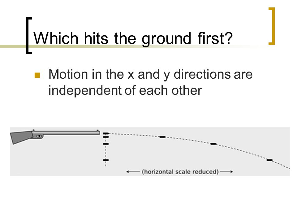 Which hits the ground first Motion in the x and y directions are independent of each other