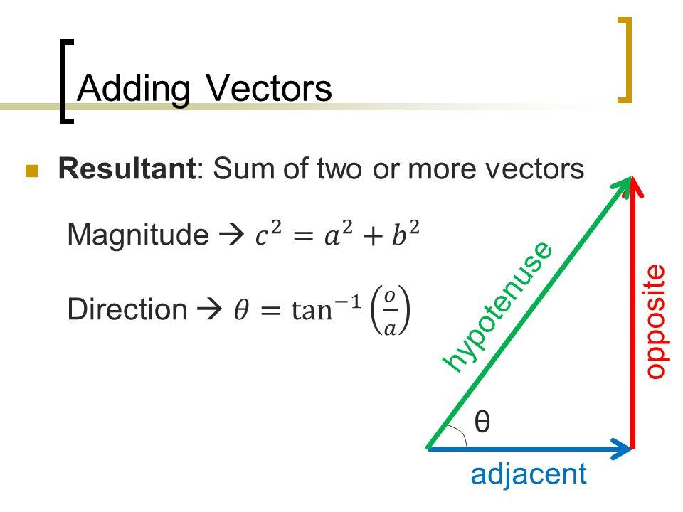 Adding Vectors adjacent opposite hypotenuse θ