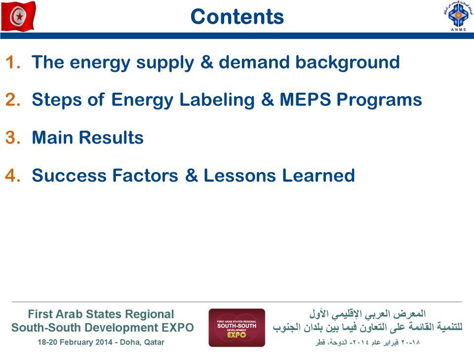 Main results 218 ktoe Energy Saving 125 MTND Cost Saving 46 MTND Subsidy Saving