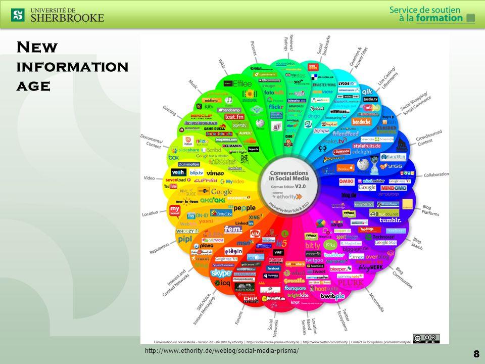 New information age http://www.ethority.de/weblog/social-media-prisma/ 8
