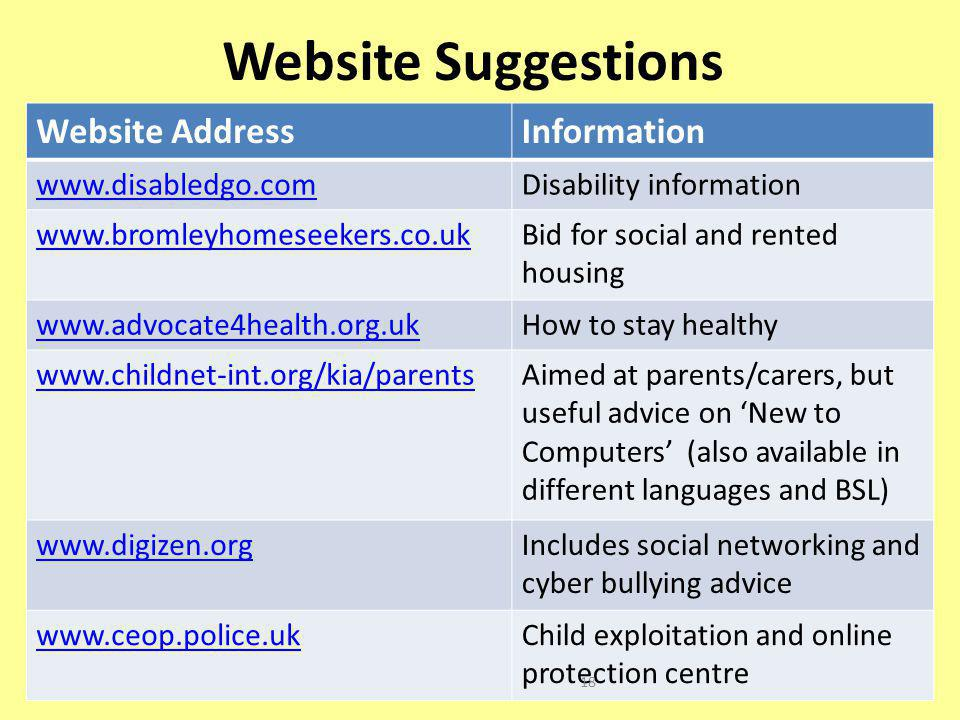 Website Suggestions Website AddressInformation www.disabledgo.comDisability information www.bromleyhomeseekers.co.ukBid for social and rented housing www.advocate4health.org.ukHow to stay healthy www.childnet-int.org/kia/parentsAimed at parents/carers, but useful advice on 'New to Computers' (also available in different languages and BSL) www.digizen.orgIncludes social networking and cyber bullying advice www.ceop.police.ukChild exploitation and online protection centre 18