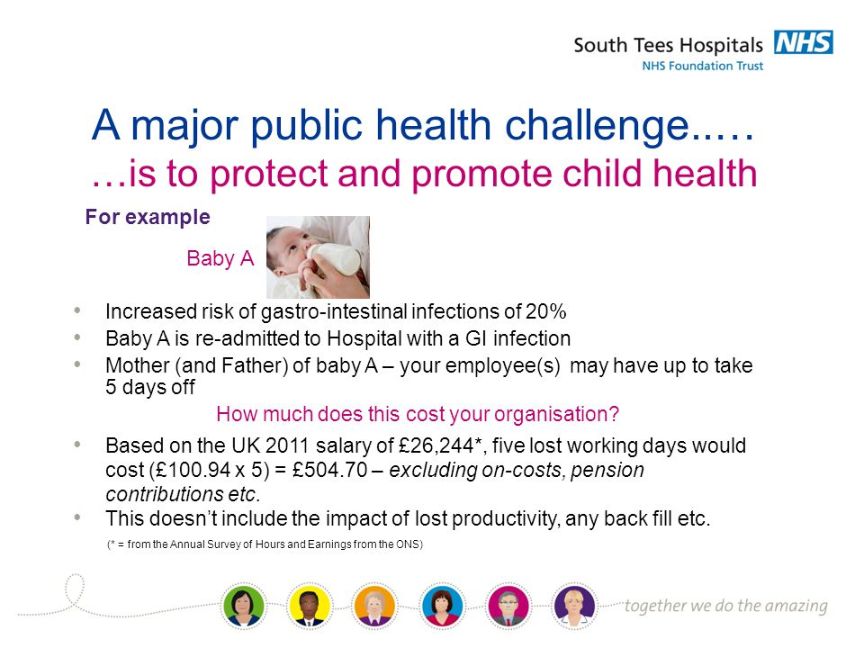 A major public health challenge..… …is to protect and promote child health Increased risk of gastro-intestinal infections of 20% Baby A is re-admitted
