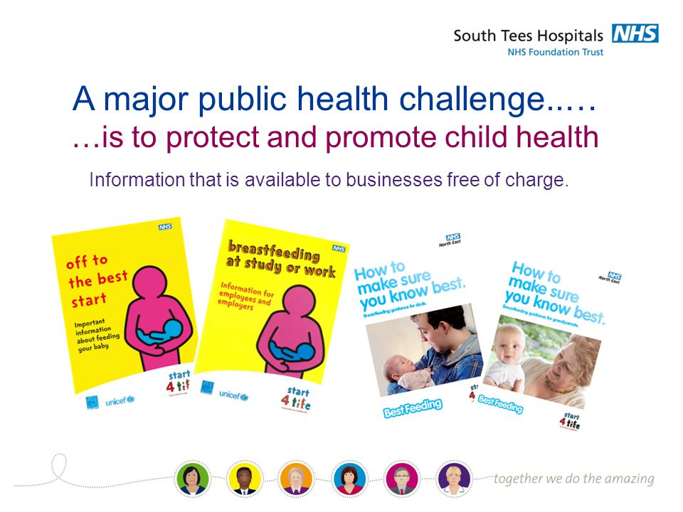 A major public health challenge..… …is to protect and promote child health Redcar & Cleveland Middlesbrough HartlepoolStockton